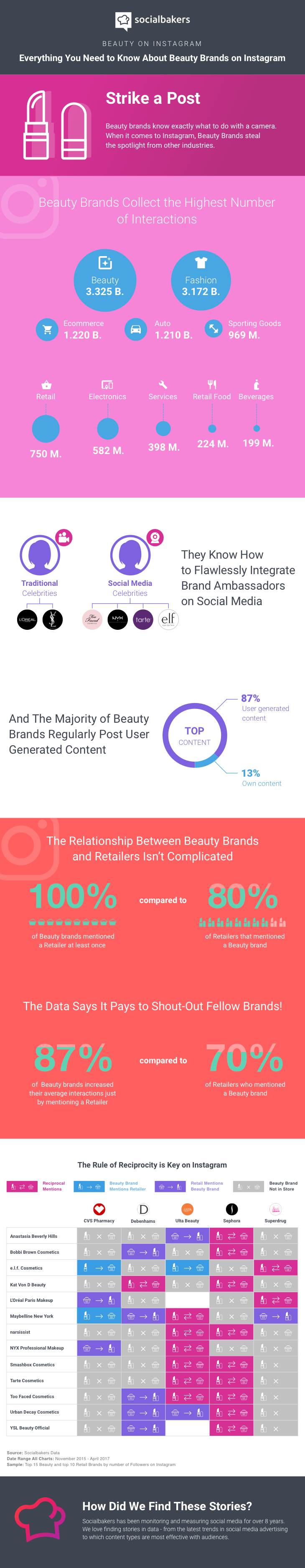 1504611884-infographic-beauty-blog.png