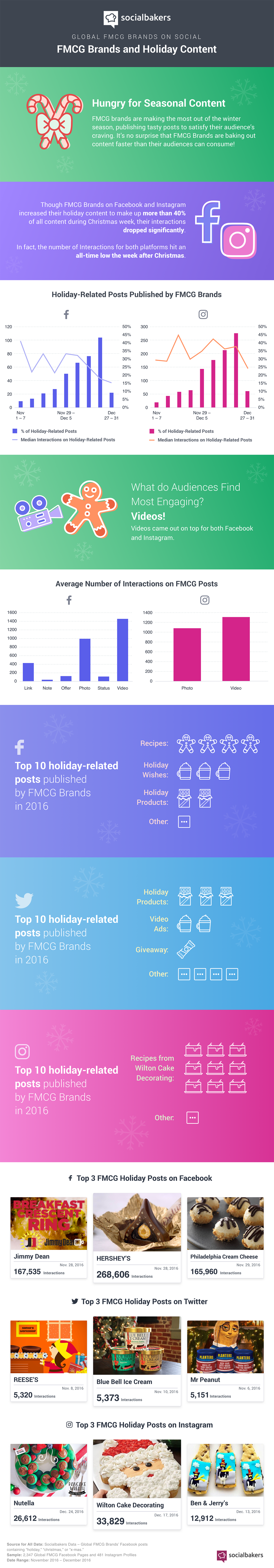 1511422903-fmcg_infographic.png