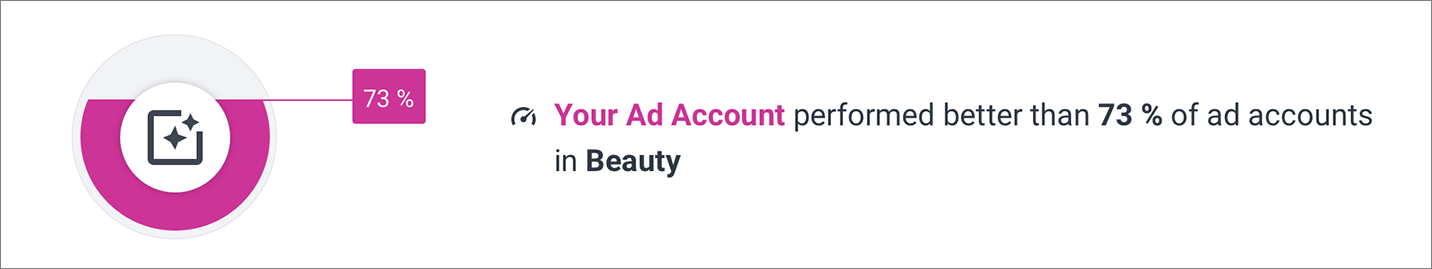 Ad Accounts in Beauty
