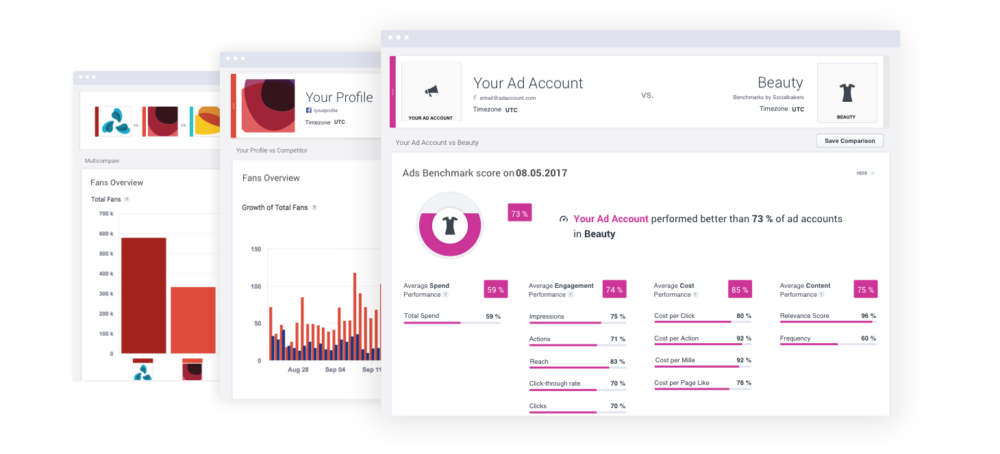 Ads Benchmarks in Socialbakers Suite