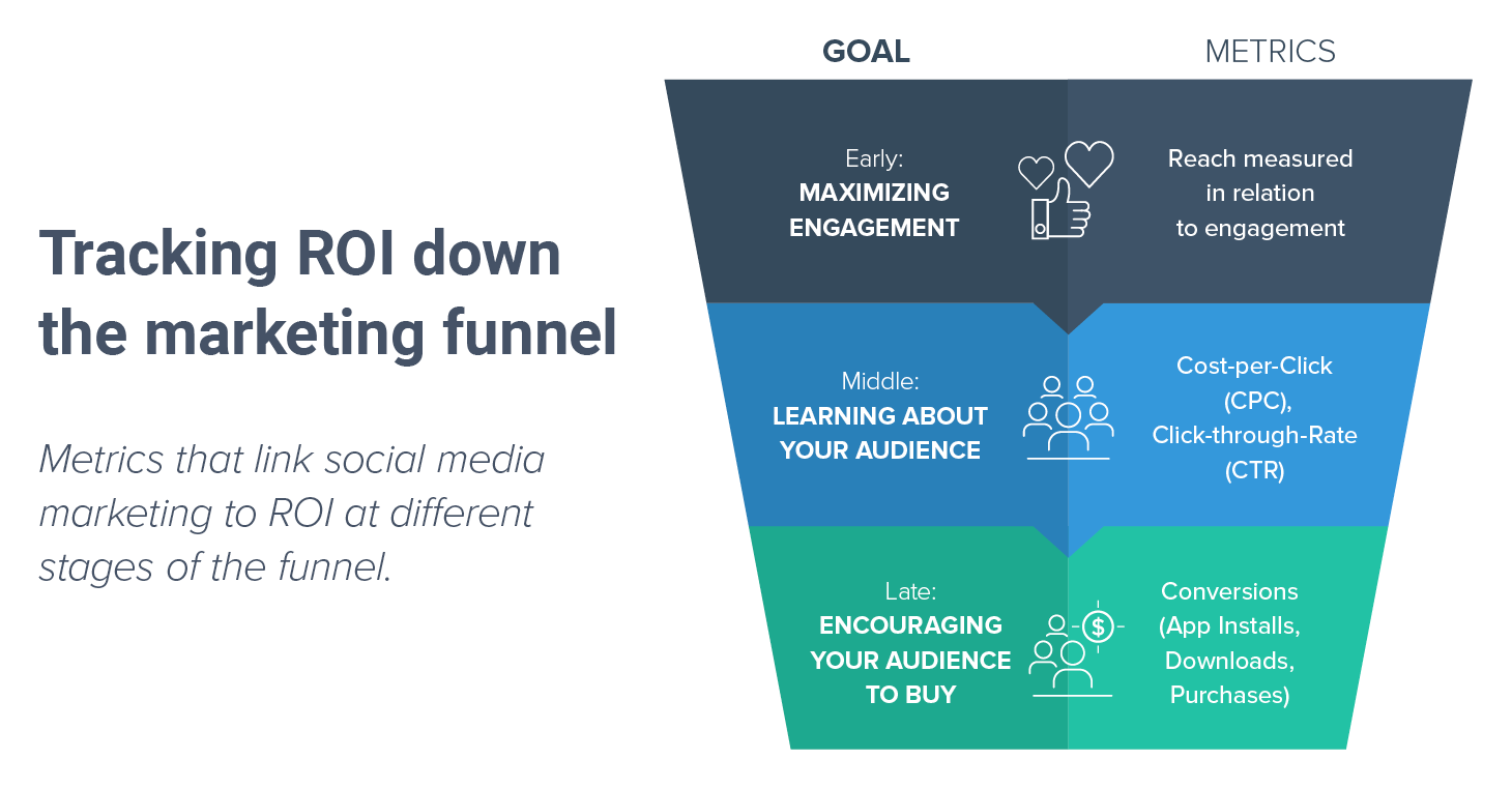 1519389302-marketing-funnel.png