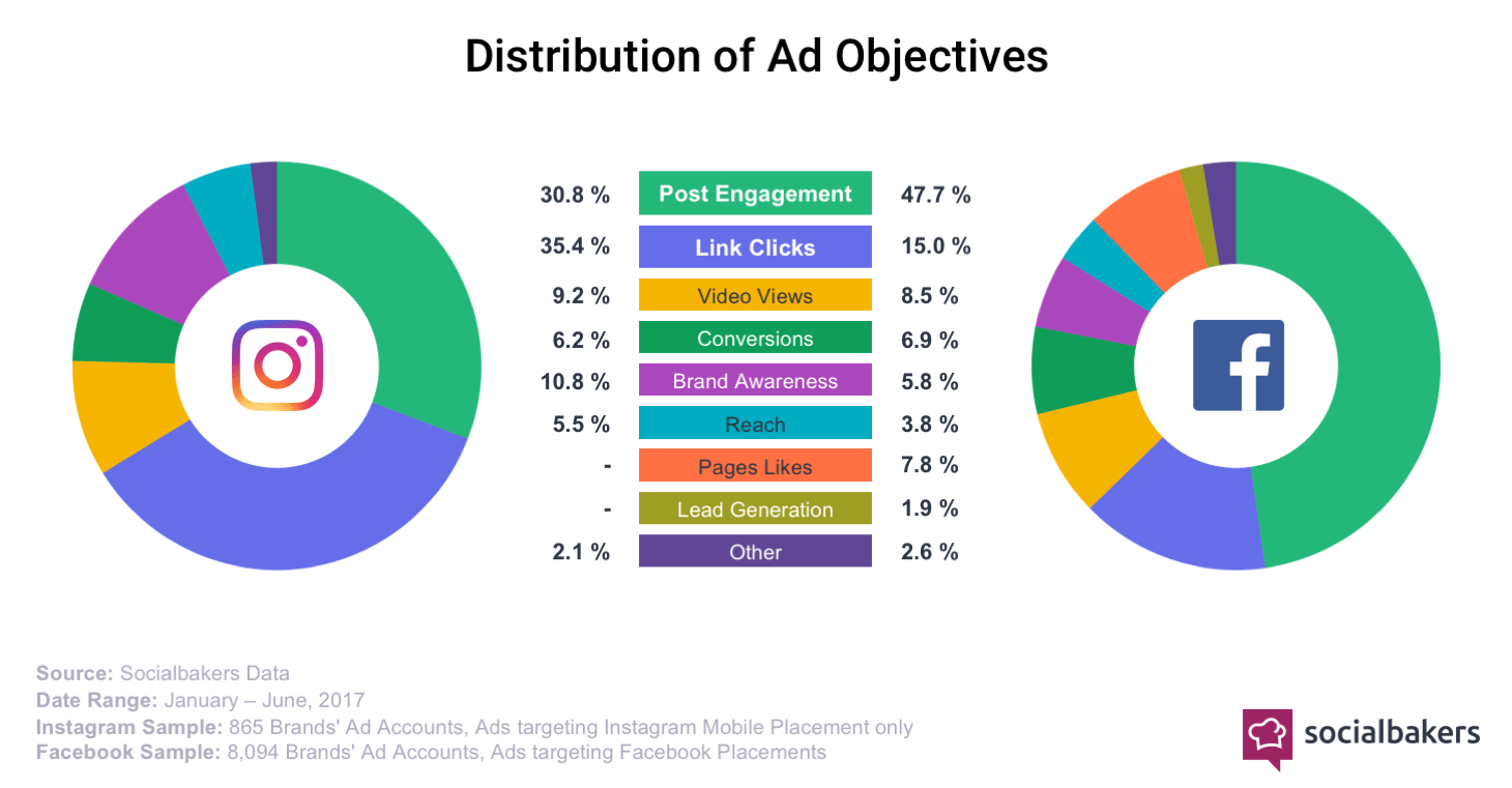 1520438595-engage_pie_chart.png