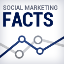 10 Social Marketing Facts of 2012 image