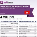 Exclusively: Quarterly Social Media Report on Local Facebook Pages in Hong Kong image