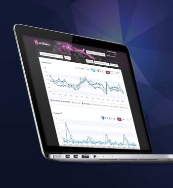 Advanced Data Management with the Socialbakers Executive Dashboard image