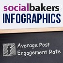 [Infographic] Social Media Marketing Is Not Just About 1 Metric! image