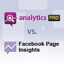 Socialbakers Analytics = Facebook insights on Steroids image