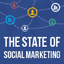 The State of Social Advertising 2014 image