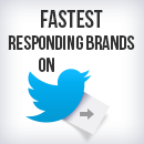 The Top Fastest Responding Brands on Twitter, Worldwide! image