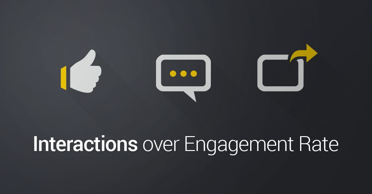 Socialbakers Now Recommends Interactions over Engagement Rate image